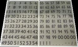 a samol.čísla STC-401 13x13 1-99 2 sady(8698807750789)